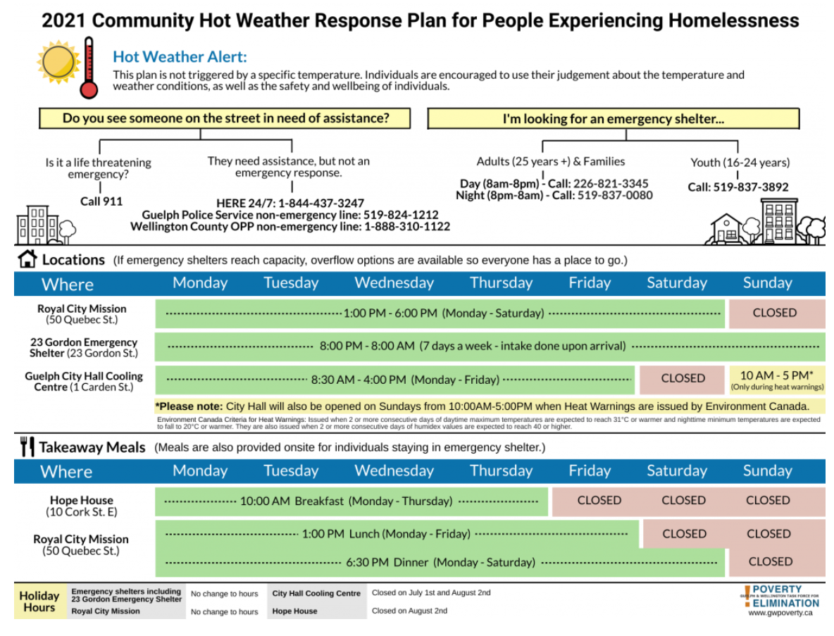 2021 community hot weather response plan for people experiencing homelessness
